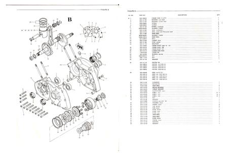 Wiring Diagram 1991 Honda 300 Fourtrax in addition Yamaha Atv 1987 1990 Yfm 350 Moto 4 Repair Manual Improved moreover Big Bear Wiring Diagrams additionally Yamaha Bruin 250 Wiring Diagram additionally Wiring Diagram 2001 Polaris 250. on wiring diagram for yamaha big bear 400