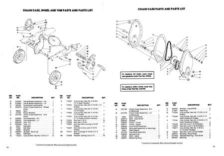 gilson model 51148 rear tine tiller owners manual w parts list rh rt21trading com gilson lawn tractor wiring diagram Ezgo Wiring Diagram