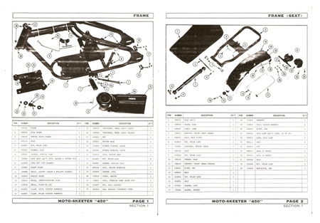 Moto SKI Moto Skeeter 450 Mini Bike frame Parts Manual