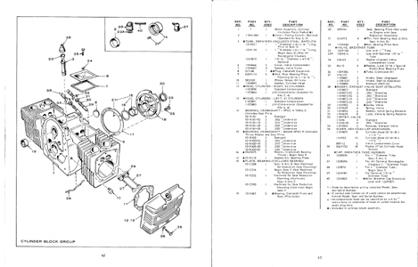 Onan_CCK PM tn2 onan cck, ccka engine parts & service manual onan cck wiring diagram at creativeand.co
