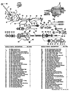 Club Car Carryall 2 as well Golf Cart Parts Product furthermore Gem Electric Car Wiring Diagram besides Ez Go Medalist Golf Cart additionally Stamford Generator Wiring Diagram Download. on wiring diagram for ezgo electric golf cart