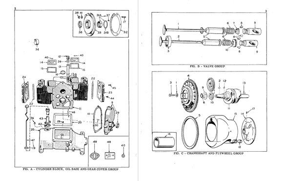 cushman truckster wiring schematic schematics and wiring diagrams cushman manual truckster parts wiring diagram cushman utility vehicles keywords suggestions