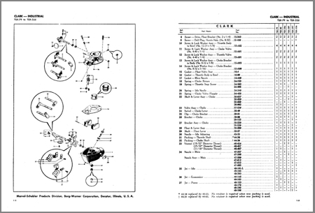 Marvel Schebler ma4spa Carburetor manual